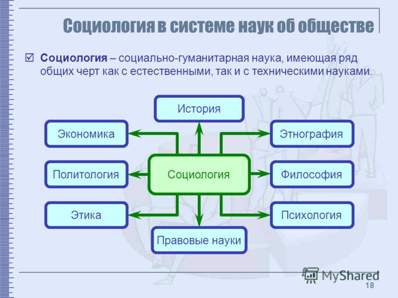 социология культуры в системе наук: