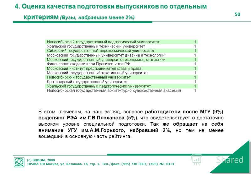 (с) ВЦИОМ, 2008 105064 РФ Москва, ул. Казакова, 16, стр. 2. Тел./факс: (495) 748-0807, (495) 261-0414 50 В этом ключевом, на наш взгляд, вопросе работодатели после МГУ (9%) выделяют РЭА им.Г.В.Плеханова (5%), что свидетельствует о достаточно высоком