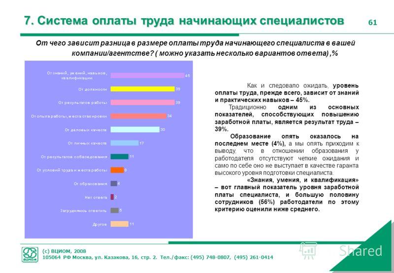 (с) ВЦИОМ, 2008 105064 РФ Москва, ул. Казакова, 16, стр. 2. Тел./факс: (495) 748-0807, (495) 261-0414 61 От чего зависит разница в размере оплаты труда начинающего специалиста в вашей компании/агентстве? ( можно указать несколько вариантов ответа),%