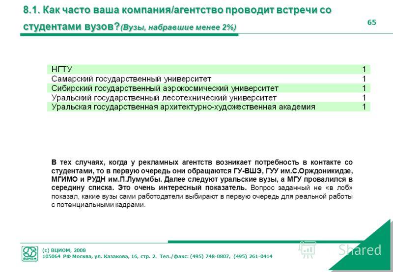 (с) ВЦИОМ, 2008 105064 РФ Москва, ул. Казакова, 16, стр. 2. Тел./факс: (495) 748-0807, (495) 261-0414 65 8.1. Как часто ваша компания/агентство проводит встречи со студентами вузов? (Вузы, набравшие менее 2%) В тех случаях, когда у рекламных агентств