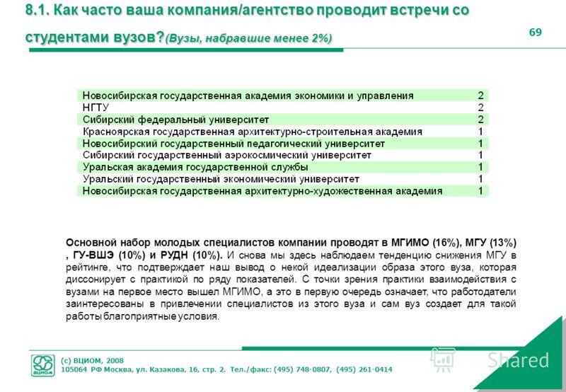 (с) ВЦИОМ, 2008 105064 РФ Москва, ул. Казакова, 16, стр. 2. Тел./факс: (495) 748-0807, (495) 261-0414 69 Основной набор молодых специалистов компании проводят в МГИМО (16%), МГУ (13%), ГУ-ВШЭ (10%) и РУДН (10%). И снова мы здесь наблюдаем тенденцию с