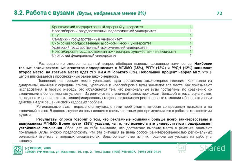 (с) ВЦИОМ, 2008 105064 РФ Москва, ул. Казакова, 16, стр. 2. Тел./факс: (495) 748-0807, (495) 261-0414 72 8.2. Работа с вузами (Вузы, набравшие менее 2%) Распределение ответов на данный вопрос обобщает выводы, сделанные нами ранее. Наиболее тесные свя