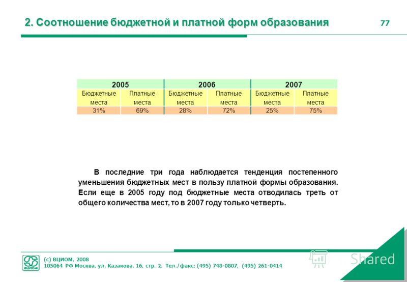 (с) ВЦИОМ, 2008 105064 РФ Москва, ул. Казакова, 16, стр. 2. Тел./факс: (495) 748-0807, (495) 261-0414 77 2. Соотношение бюджетной и платной форм образования 200520062007 Бюджетные места Платные места Бюджетные места Платные места Бюджетные места Плат
