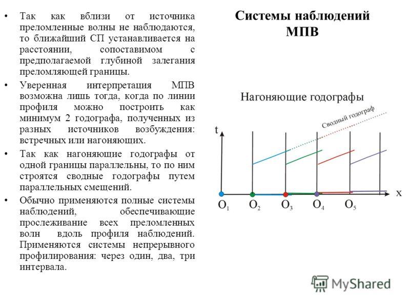 Системы наблюдений МПВ Так как вблизи от источника преломленные волны не наблюдаются, то ближайший СП устанавливается на расстоянии, сопоставимом с предполагаемой глубиной залегания преломляющей границы. Уверенная интерпретация МПВ возможна лишь тогд