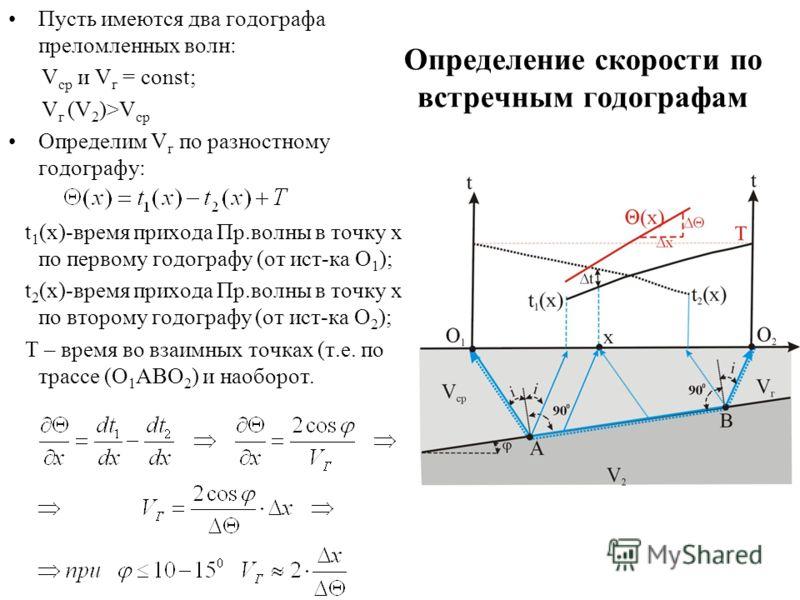Определение скорости по встречным годографам Пусть имеются два годографа преломленных волн: V ср и V г = const; V г (V 2 )>V ср Определим V г по разностному годографу: t 1 (x)-время прихода Пр.волны в точку x по первому годографу (от ист-ка O 1 ); t