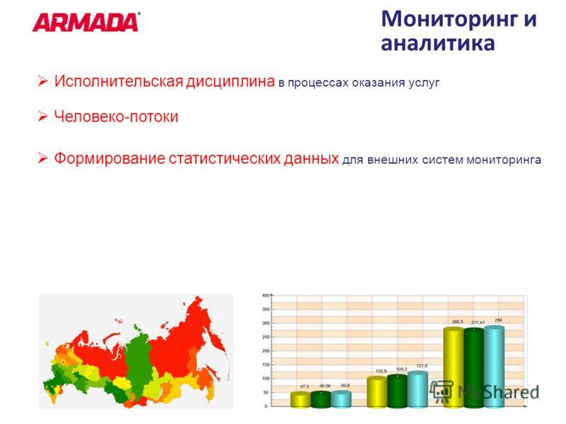Мониторинг и аналитика Исполнительская дисциплина в процессах оказания услуг Человеко-потоки Формирование статистических данных для внешних систем мониторинга