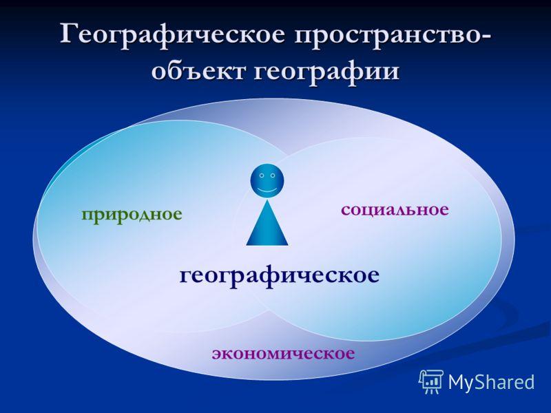 Географическое пространство- объект географии социальное природное географическое экономическое