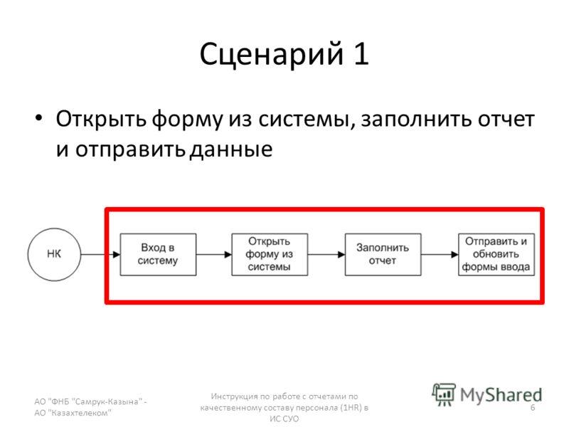 Сценарий 1 Открыть форму из системы, заполнить отчет и отправить данные АО ФНБ Самрук-Казына - АО Казахтелеком Инструкция по работе с отчетами по качественному составу персонала (1HR) в ИС СУО 6