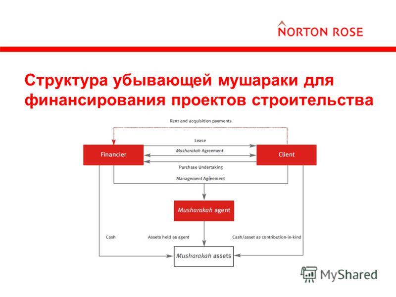 Структура убывающей мушараки для финансирования проектов строительства