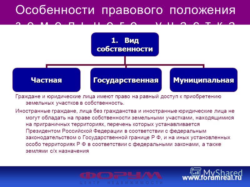www.forumreal.ru Особенности правового положения земельного участка Граждане и юридические лица имеют право на равный доступ к приобретению земельных участков в собственность. Иностранные граждане, лица без гражданства и иностранные юридические лица