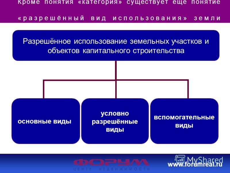 www.forumreal.ru Кроме понятия «категория» существует ещё понятие «разрешённый вид использования» земли Разрешённое использование земельных участков и объектов капитального строительства основные виды условно разрешённые виды вспомогательные виды