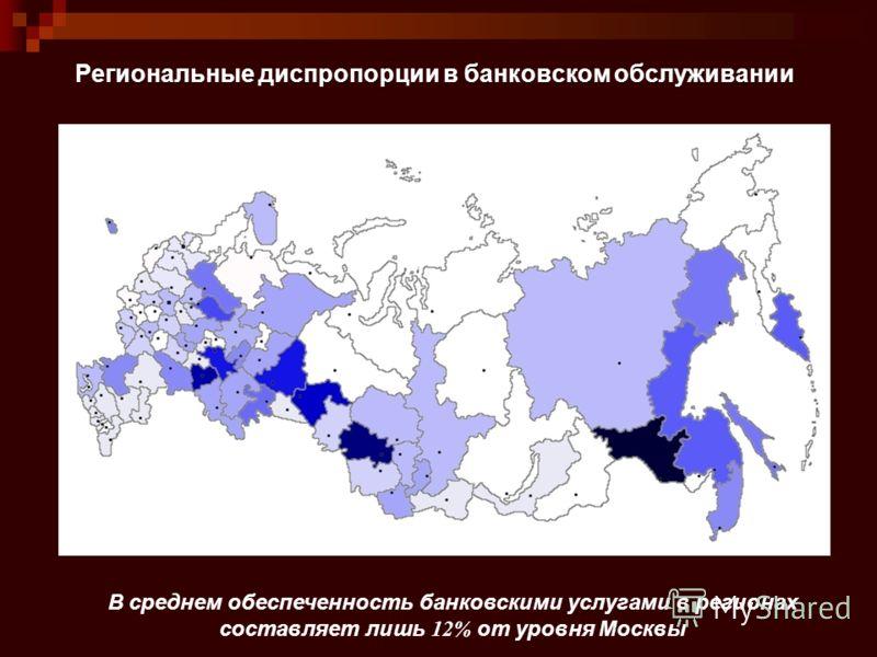 Региональные диспропорции в банковском обслуживании В среднем обеспеченность банковскими услугами в регионах составляет лишь 12% от уровня Москвы