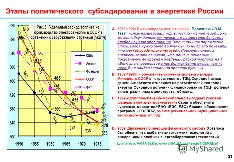 22 МЕТОДЫ РАЗДЕЛЕНИЯ ЗАТРАТ МЕЖДУ ЭЭ И ТЭ «Физический» метод СССР 100% экономии топлива относится на удешевление электроэнергии и 0% относится на удешевление тепла «Пропорциональн ый» метод ОРГЭС Россия 80% экономии топлива относится на удешевление э