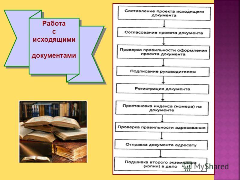 Работа с исходящими документами Работа с исходящими документами
