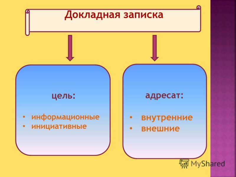 Докладная записка цель: информационные инициативные адресат: внутренние внешние