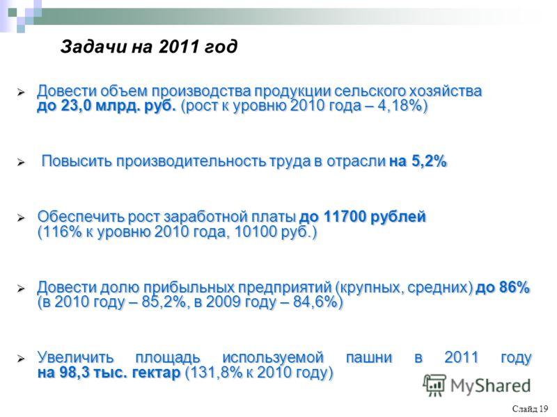 Задачи на 2011 год Довести объем производства продукции сельского хозяйства до 23,0 млрд. руб. (рост к уровню 2010 года – 4,18%) Довести объем производства продукции сельского хозяйства до 23,0 млрд. руб. (рост к уровню 2010 года – 4,18%) Повысить пр