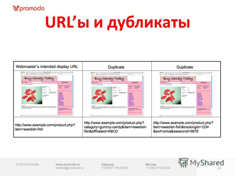 © 2010 Promodowww.promodo.ru contact@promodo.ru Харьков +3(8057) 755-90-60 Москва +7(495) 979-98-54 URLы и дубликаты 24