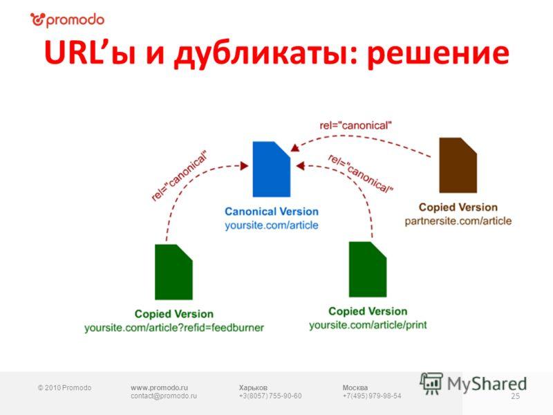 © 2010 Promodowww.promodo.ru contact@promodo.ru Харьков +3(8057) 755-90-60 Москва +7(495) 979-98-54 URLы и дубликаты: решение 25