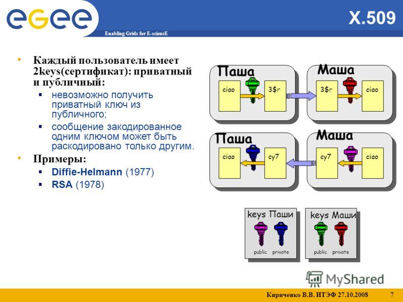 Кириченко В.В. ИТЭФ 27.10.2008 7 Enabling Grids for E-sciencE X.509 Каждый пользователь имеет 2keys(сертификат): приватный и публичный: невозможно получить приватный ключ из публичного; сообщение закодированное одним ключом может быть раскодировано т