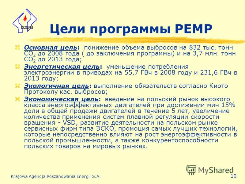 Krajowa Agencja Poszanowania Energii S.A. 10 Цели программы PEMP zОсновная цель: понижение объема выбросов на 832 тыс. тонн CO 2 до 2008 года ( до заключения программы) и на 3,7 млн. тонн CO 2 до 2013 года; zЭнергетическая цель: уменьшение потреблени