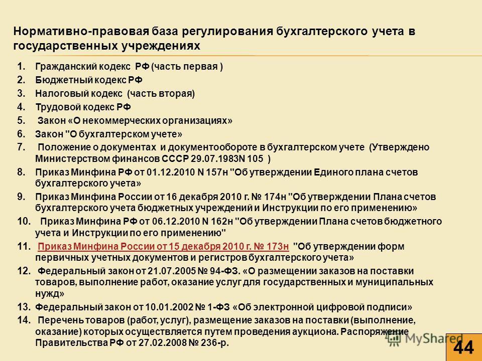 1. Гражданский кодекс РФ (часть первая ) 2. Бюджетный кодекс РФ 3. Налоговый кодекс (часть вторая) 4. Трудовой кодекс РФ 5. Закон «О некоммерческих организациях» 6. Закон