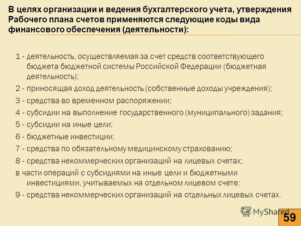 1 - деятельность, осуществляемая за счет средств соответствующего бюджета бюджетной системы Российской Федерации (бюджетная деятельность); 2 - приносящая доход деятельность (собственные доходы учреждения); 3 - средства во временном распоряжении; 4 -