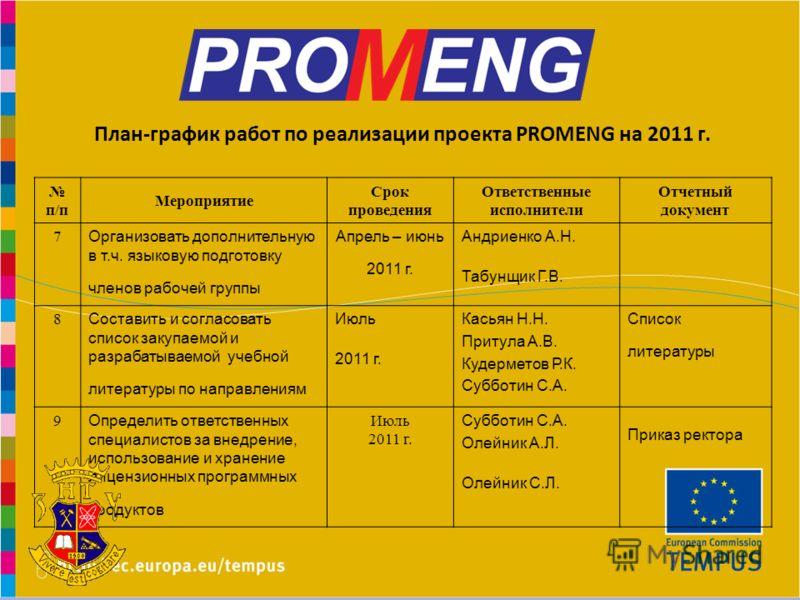 www.promeng.euKick-Off Meeting, Samara – 1st December 2010 План-график работ по реализации проекта PROMENG на 2011 г. п/п Мероприятие Срок проведения Ответственные исполнители Отчетный документ 7 Организовать дополнительную в т.ч. языковую подготовку