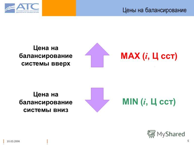 10.03.2006 6 Цены на балансирование Цена на балансирование системы вниз Цена на балансирование системы вверх MAX ( i, Ц сст) MIN ( i, Ц сст)