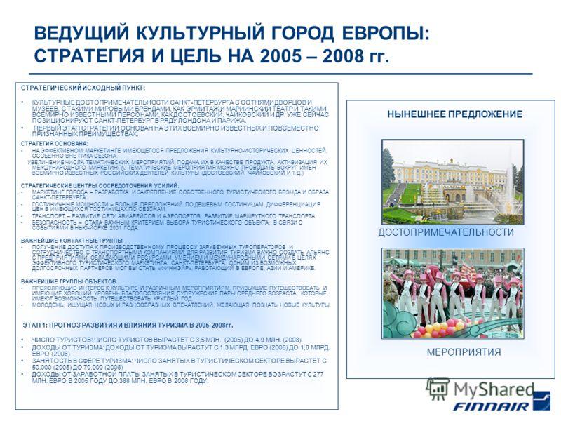 - 29 - ВЕДУЩИЙ КУЛЬТУРНЫЙ ГОРОД ЕВРОПЫ: СТРАТЕГИЯ И ЦЕЛЬ НА 2005 – 2008 гг. СТРАТЕГИЧЕСКИЙ ИСХОДНЫЙ ПУНКТ: КУЛЬТУРНЫЕ ДОСТОПРИМЕЧАТЕЛЬНОСТИ САНКТ-ПЕТЕРБУРГА С СОТНЯМИ ДВОРЦОВ И МУЗЕЕВ, С ТАКИМИ МИРОВЫМИ БРЕНДАМИ, КАК ЭРМИТАЖ И МАРИИНСКИЙ ТЕАТР И ТАКИ