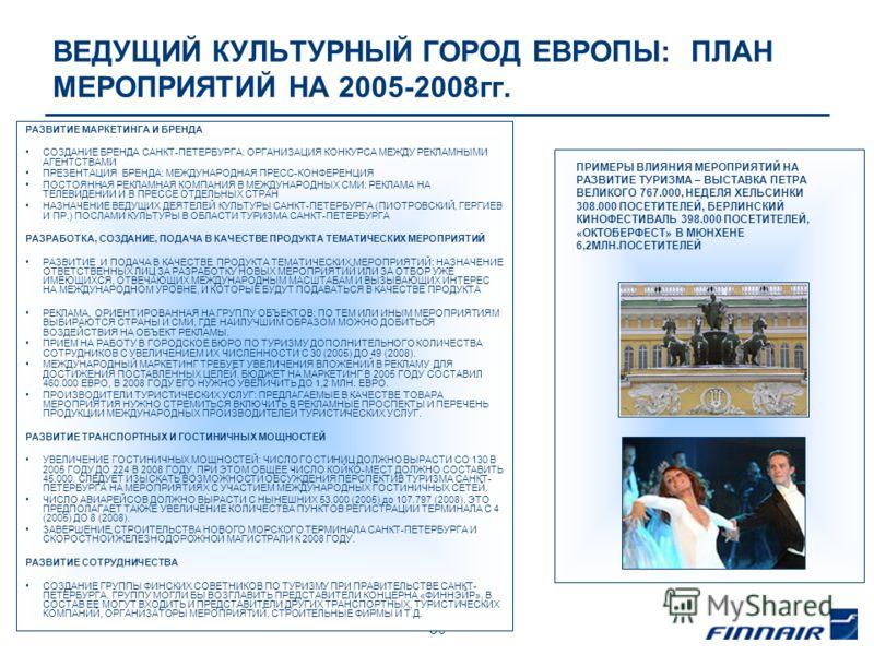- 30 - ВЕДУЩИЙ КУЛЬТУРНЫЙ ГОРОД ЕВРОПЫ: ПЛАН МЕРОПРИЯТИЙ НА 2005-2008гг. РАЗВИТИЕ МАРКЕТИНГА И БРЕНДА СОЗДАНИЕ БРЕНДА САНКТ-ПЕТЕРБУРГА: ОРГАНИЗАЦИЯ КОНКУРСА МЕЖДУ РЕКЛАМНЫМИ АГЕНТСТВАМИ ПРЕЗЕНТАЦИЯ БРЕНДА: МЕЖДУНАРОДНАЯ ПРЕСС-КОНФЕРЕНЦИЯ ПОСТОЯННАЯ Р