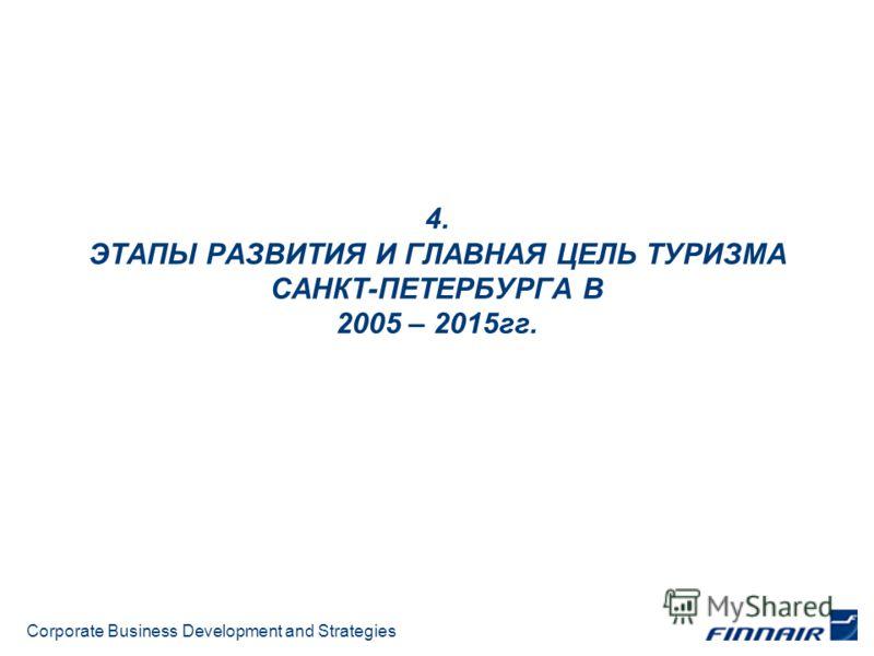 Corporate Business Development and Strategies 4. ЭТАПЫ РАЗВИТИЯ И ГЛАВНАЯ ЦЕЛЬ ТУРИЗМА САНКТ-ПЕТЕРБУРГА В 2005 – 2015гг.
