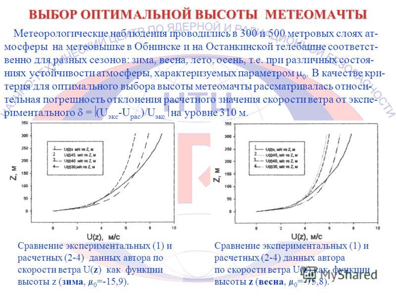 ВЫБОР ОПТИМАЛЬНОЙ ВЫСОТЫ МЕТЕОМАЧТЫ Сравнение экспериментальных (1) и расчетных (2-4) данных автора по скорости ветра U(z) как функции высоты z (зима, 0 =-15,9). Сравнение экспериментальных (1) и расчетных (2-4) данных автора по скорости ветра U(z) к