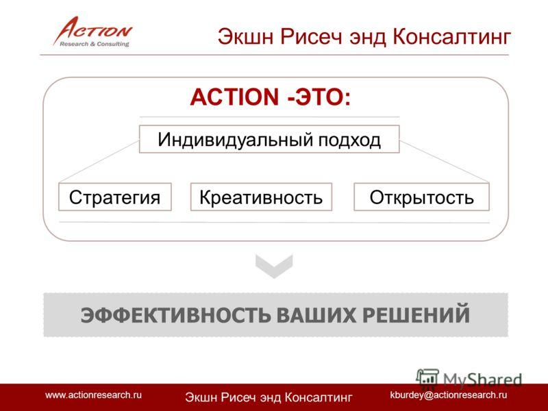 www.actionresearch.rukburdey@actionresearch.ru Экшн Рисеч энд Консалтинг СтратегияКреативностьОткрытость Индивидуальный подход ЭФФЕКТИВНОСТЬ ВАШИХ РЕШЕНИЙ ACTION -ЭТО: Экшн Рисеч энд Консалтинг