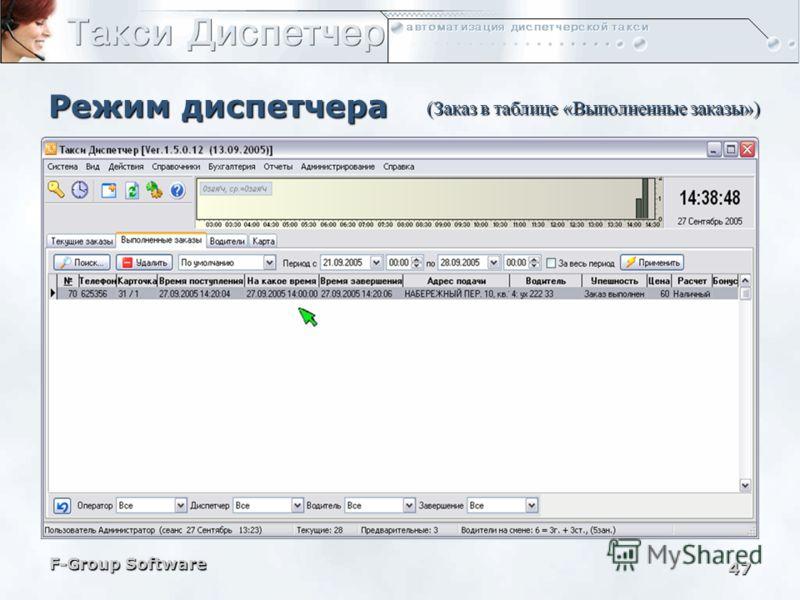F-Group Software 46 Режим диспетчера (Завершение заказа – окончательное завершение заказа)