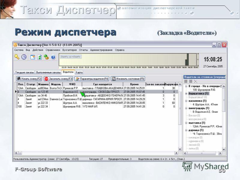 F-Group Software 49 Режим диспетчера (Закладка «Водители»)