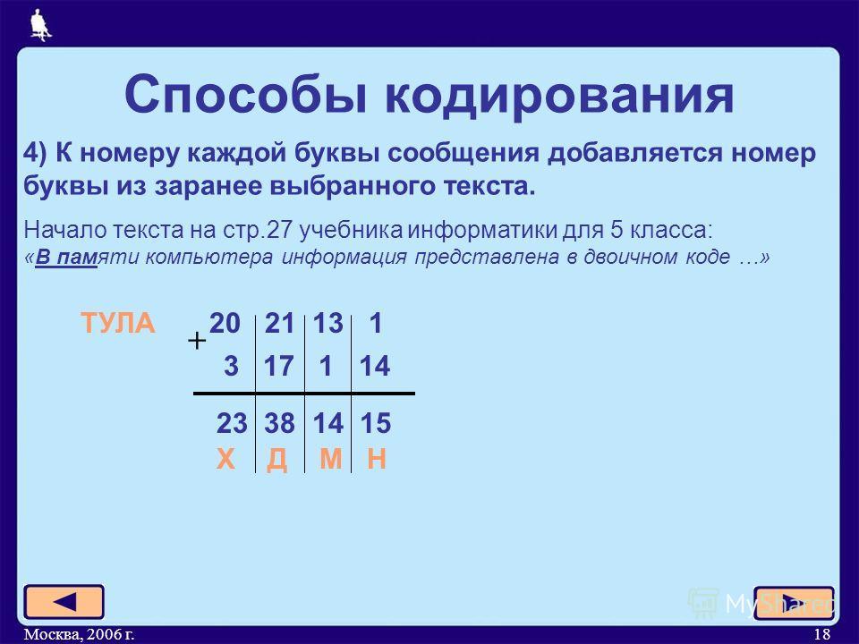 Москва, 2006 г.18 4) К номеру каждой буквы сообщения добавляется номер буквы из заранее выбранного текста. Начало текста на стр.27 учебника информатики для 5 класса: «В памяти компьютера информация представлена в двоичном коде …» ТУЛА Способы кодиров