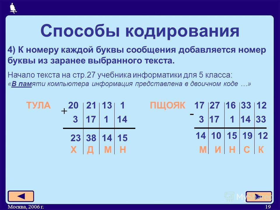 Москва, 2006 г.19 4) К номеру каждой буквы сообщения добавляется номер буквы из заранее выбранного текста. Начало текста на стр.27 учебника информатики для 5 класса: «В памяти компьютера информация представлена в двоичном коде …» ТУЛА Способы кодиров