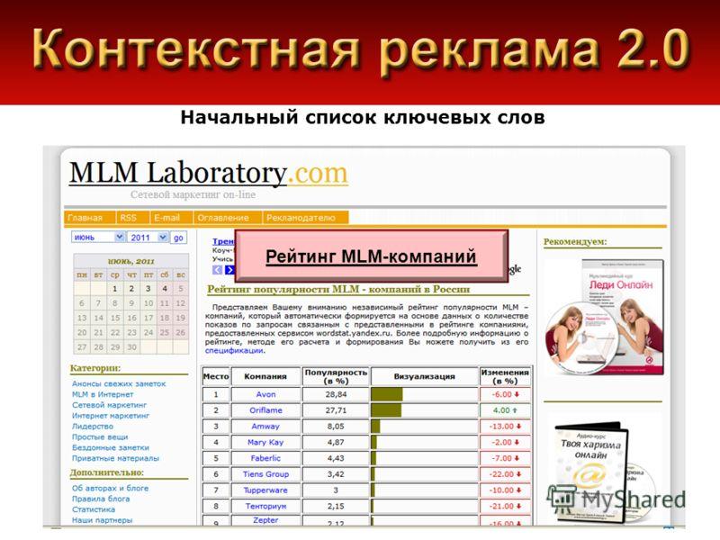 Школа в Видео формате «От Новичка до МЛМ Лидера в Интернет-бизнесе» Начальный список ключевых слов Рейтинг MLM-компаний