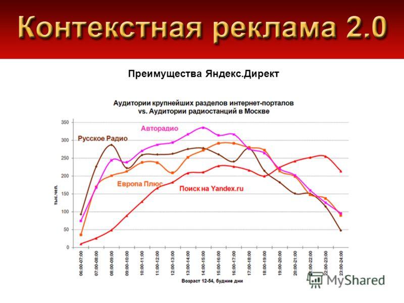 Школа в Видео формате «От Новичка до МЛМ Лидера в Интернет-бизнесе» Преимущества Яндекс.Директ