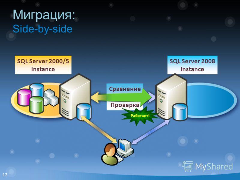 12 Сравнение and Проверка SQL Server 2000/5 Instance SQL Server 2008 Instance Работает! Миграция: Side-by-side