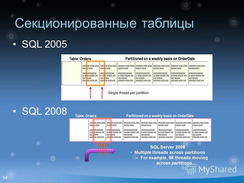 54 Секционированные таблицы SQL 2005 SQL 2008