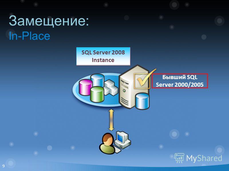 9 SQL Server 2000/5 Instance SQL Server 2008 Instance Бывший SQL Server 2000/2005 Замещение: In-Place