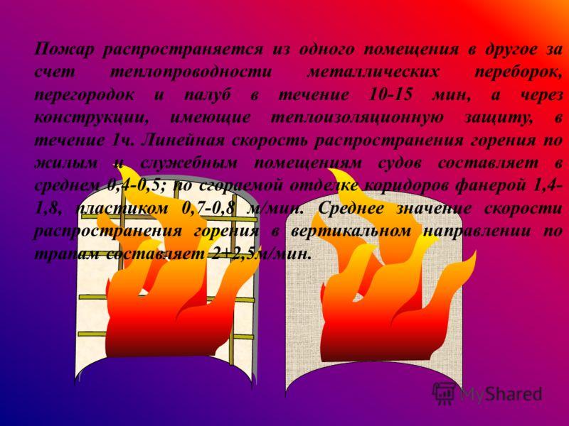 Пожар распространяется из одного помещения в другое за счет теплопроводности металлических переборок, перегородок и палуб в течение 10-15 мин, а через конструкции, имеющие теплоизоляционную защиту, в течение 1ч. Линейная скорость распространения горе