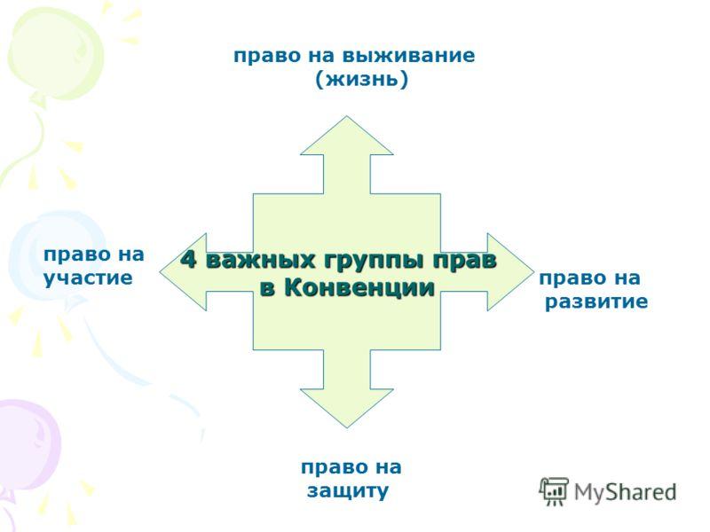 право на выживание (жизнь) право на участие право на развитие право на защиту 4 важных группы прав в Конвенции