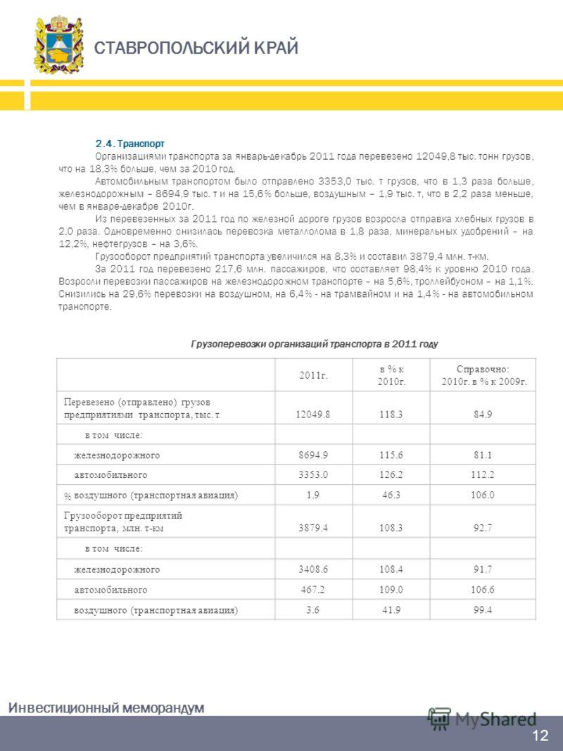 СТАВРОПОЛЬСКИЙ КРАЙ Инвестиционный меморандум 12 2.4. Транспорт Организациями транспорта за январь-декабрь 2011 года перевезено 12049,8 тыс. тонн грузов, что на 18,3% больше, чем за 2010 год. Автомобильным транспортом было отправлено 3353,0 тыс. т гр