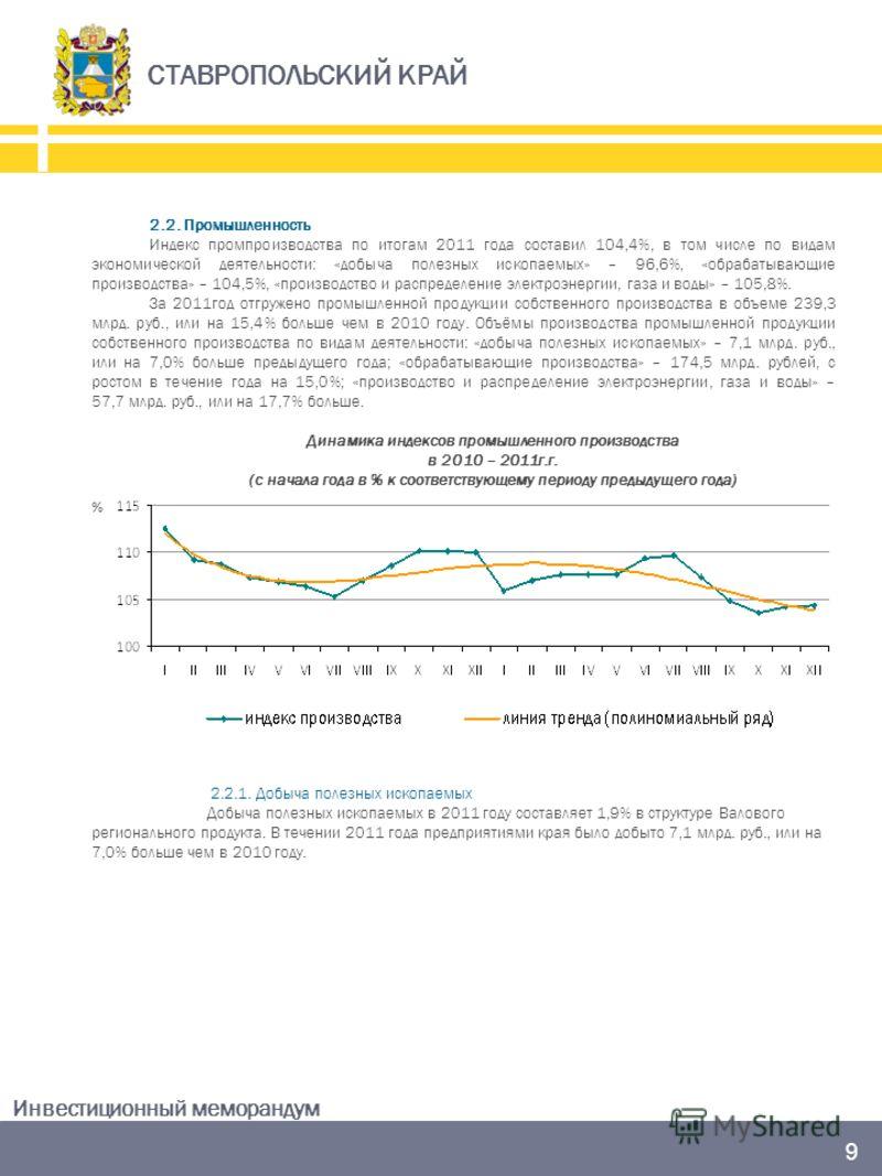 СТАВРОПОЛЬСКИЙ КРАЙ Инвестиционный меморандум 9 2.2. Промышленность Индекс промпроизводства по итогам 2011 года составил 104,4%, в том числе по видам экономической деятельности: «добыча полезных ископаемых» – 96,6%, «обрабатывающие производства» – 10
