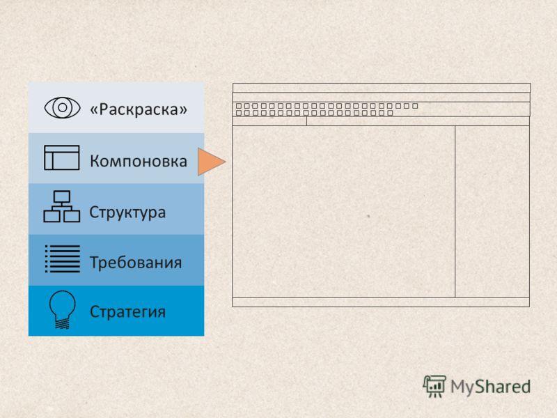«Раскраска» Компоновка Структура Требования Стратегия
