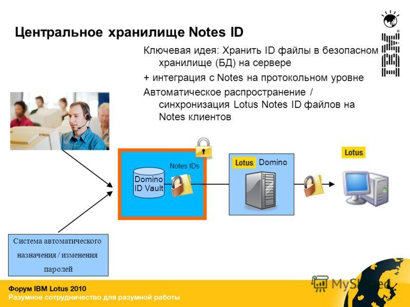 Центральное хранилище Notes ID Domino ID Vault Notes Domino Notes IDNotes IDs Helpdesk Система автоматического назначения / изменения паролей Ключевая идея: Хранить ID файлы в безопасном хранилище (БД) на сервере + интеграция с Notes на протокольном