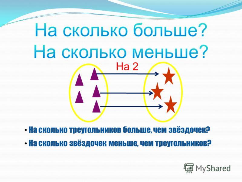 На сколько треугольников больше, чем звёздочек? На сколько звёздочек меньше, чем треугольников? На 2