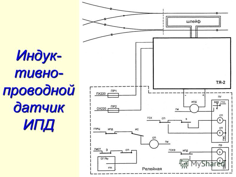 Индук- тивно- проводной датчик ИПД